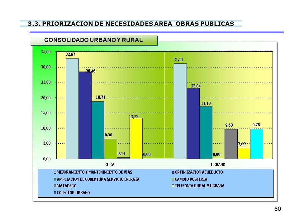59 3.2.3. PLAZA DE MERCADO Su localización, ha generado la aparición de usos comerciales en su área inmediata, pero a la vez la generación de conflict
