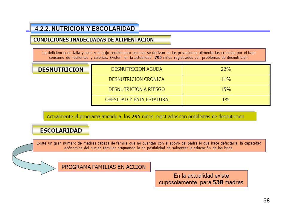 67 VIVIENDA CONDICIONES INADECUADAS DE VIVIENDA [1][1] A partir de proyecciones de población y censo DANE 1993 ajustado. TOTAL URBANO% RURAL% VIVIENDA