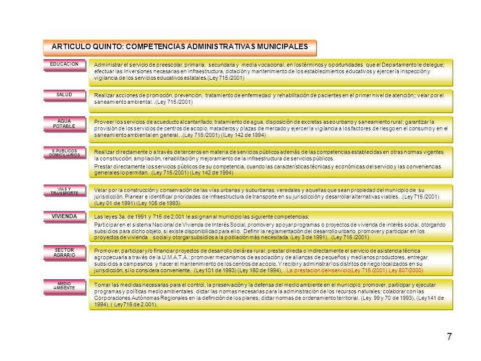 7 ARTICULO QUINTO: COMPETENCIAS ADMINISTRATIVAS MUNICIPALES Administrar el servicio de preescolar, primaria, secundaria y media vocacional, en los términos y oportunidades que el Departamento le delegue; efectuar las inversiones necesarias en infraestructura, dotación y mantenimiento de los establecimientos educativos y ejercer la inspección y vigilancia de los servicios educativos estatales.(Ley 715 /2001) EDUCACION Realizar acciones de promoción, prevención, tratamiento de enfermedad y rehabilitación de pacientes en el primer nivel de atención;; velar por el saneamiento ambiental..(Ley 715 /2001) SALUD Las leyes 3a.