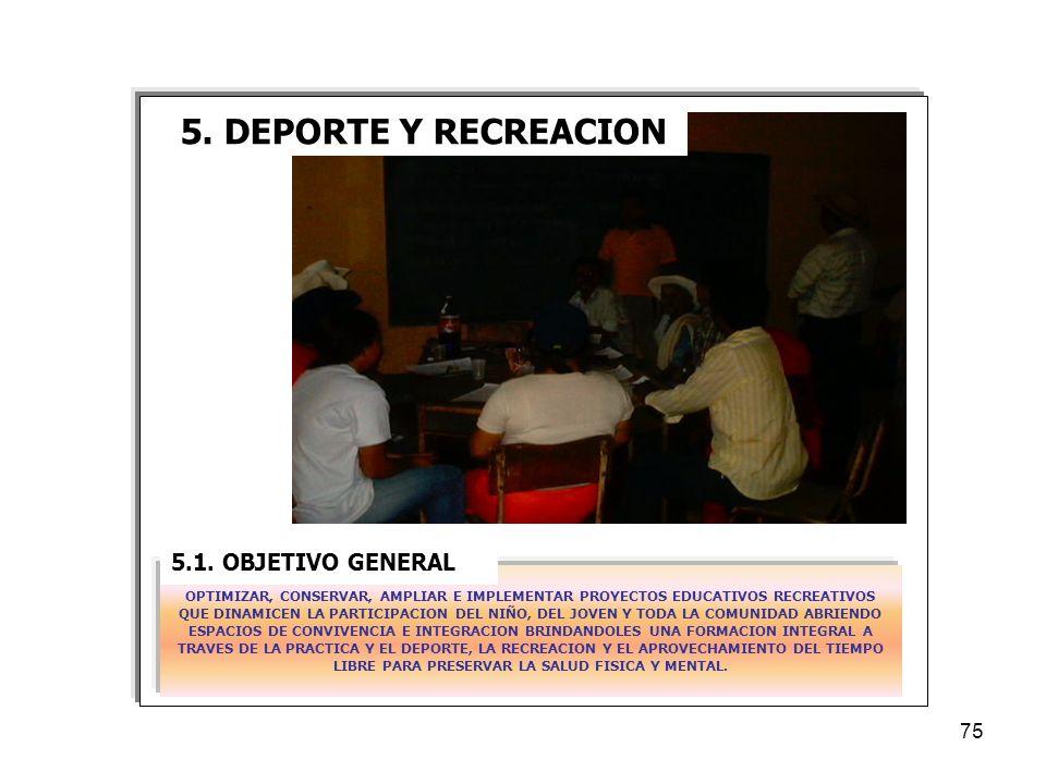 75 OPTIMIZAR, CONSERVAR, AMPLIAR E IMPLEMENTAR PROYECTOS EDUCATIVOS RECREATIVOS QUE DINAMICEN LA PARTICIPACION DEL NIÑO, DEL JOVEN Y TODA LA COMUNIDAD ABRIENDO ESPACIOS DE CONVIVENCIA E INTEGRACION BRINDANDOLES UNA FORMACION INTEGRAL A TRAVES DE LA PRACTICA Y EL DEPORTE, LA RECREACION Y EL APROVECHAMIENTO DEL TIEMPO LIBRE PARA PRESERVAR LA SALUD FISICA Y MENTAL.