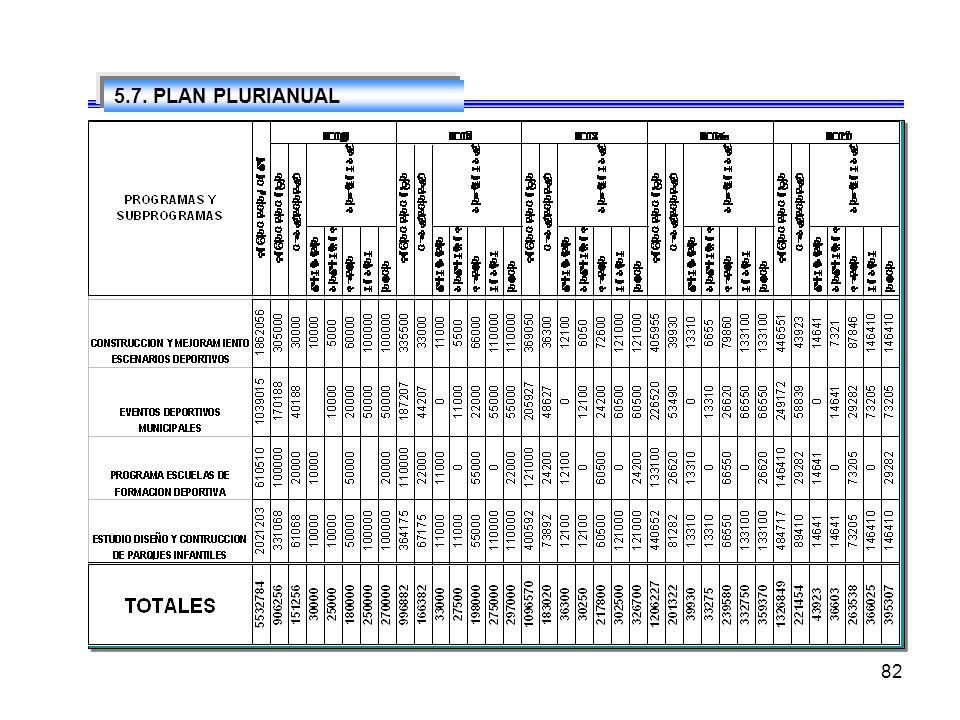 81 5.6 PROGRAMAS Y SUBPROGRAMAS DEPORTE Y RECREACION PLAN PARCIAL VERDE EVENTOS DEPORTIVOS MUNICIPALES ESCUELAS DE FORMACION DEPORTIVA ESTUDIOS DISEÑO