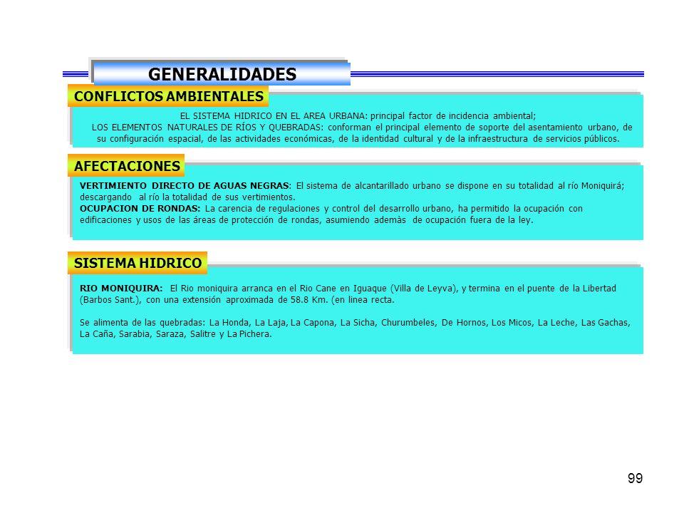 98 CULTIVOS MUNICIPIO AREA TOTAL COSECHADAPRODUCCION RENDIMIEN TO PRODUCTORES SEMBRADA Has TonKg/Ha CAÑA MIEL300.0150.01,012.56,750600 % PROVINCIA67.4
