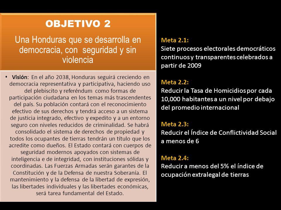 OBJETIVO 2 Una Honduras que se desarrolla en democracia, con seguridad y sin violencia Visión: En el año 2038, Honduras seguirá creciendo en democraci