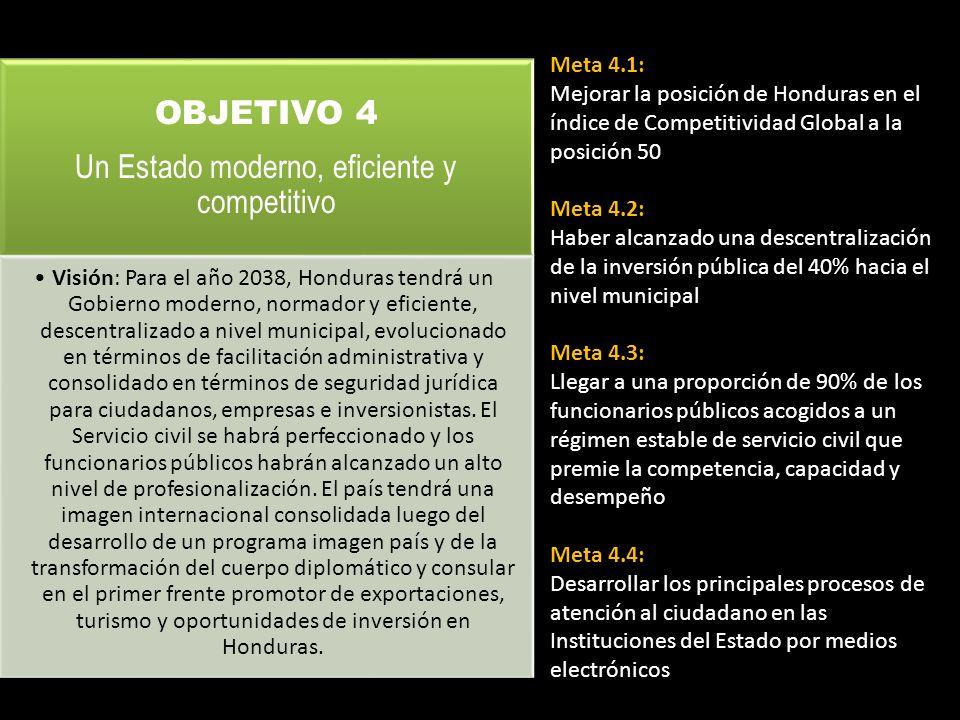 OBJETIVO 4 Un Estado moderno, eficiente y competitivo Visión: Para el año 2038, Honduras tendrá un Gobierno moderno, normador y eficiente, descentrali