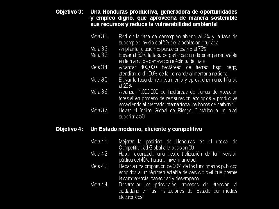 4 Objetivos Nacionales 20 Metas de Prioridad Nacional 10 Lineamientos Estratégicos Indicador2010 - 20142014 - 20182018 - 2022 50 Indicadores con metas intermedias por período de Gobierno PLAN DE NACIÓN VISIÓN DE PAÍS