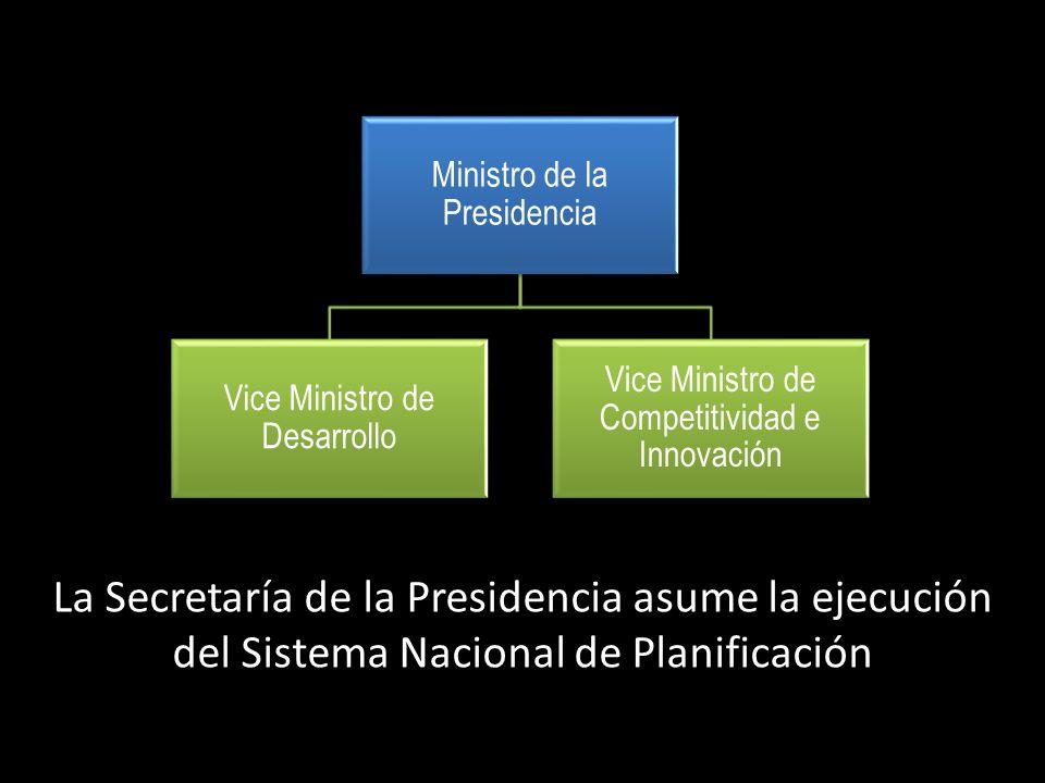 Ministro de la Presidencia Vice Ministro de Desarrollo Vice Ministro de Competitividad e Innovación La Secretaría de la Presidencia asume la ejecución