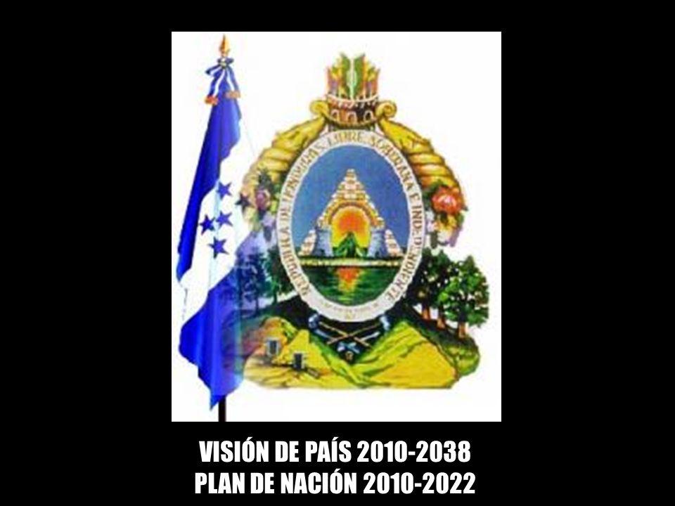 VISIÓN DE PAÍS 2010-2038 PLAN DE NACIÓN 2010-2022