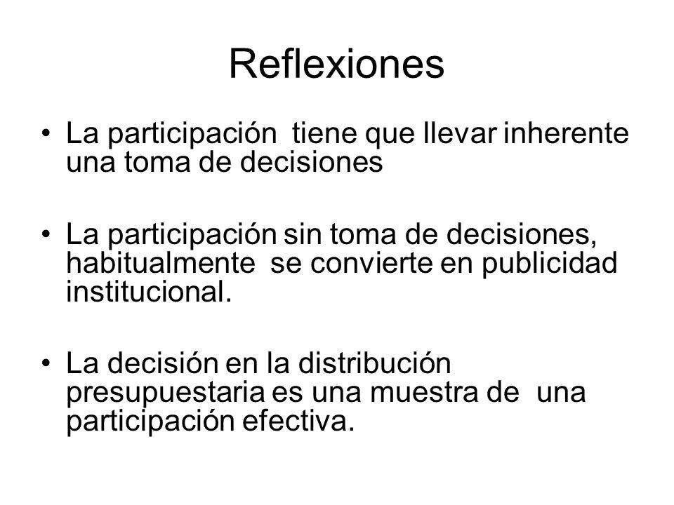 Reflexiones La participación tiene que llevar inherente una toma de decisiones La participación sin toma de decisiones, habitualmente se convierte en publicidad institucional.