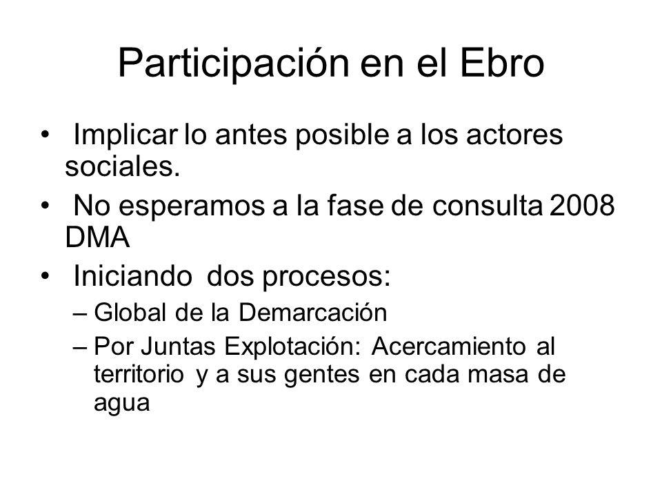 Participación en el Ebro Implicar lo antes posible a los actores sociales. No esperamos a la fase de consulta 2008 DMA Iniciando dos procesos: –Global