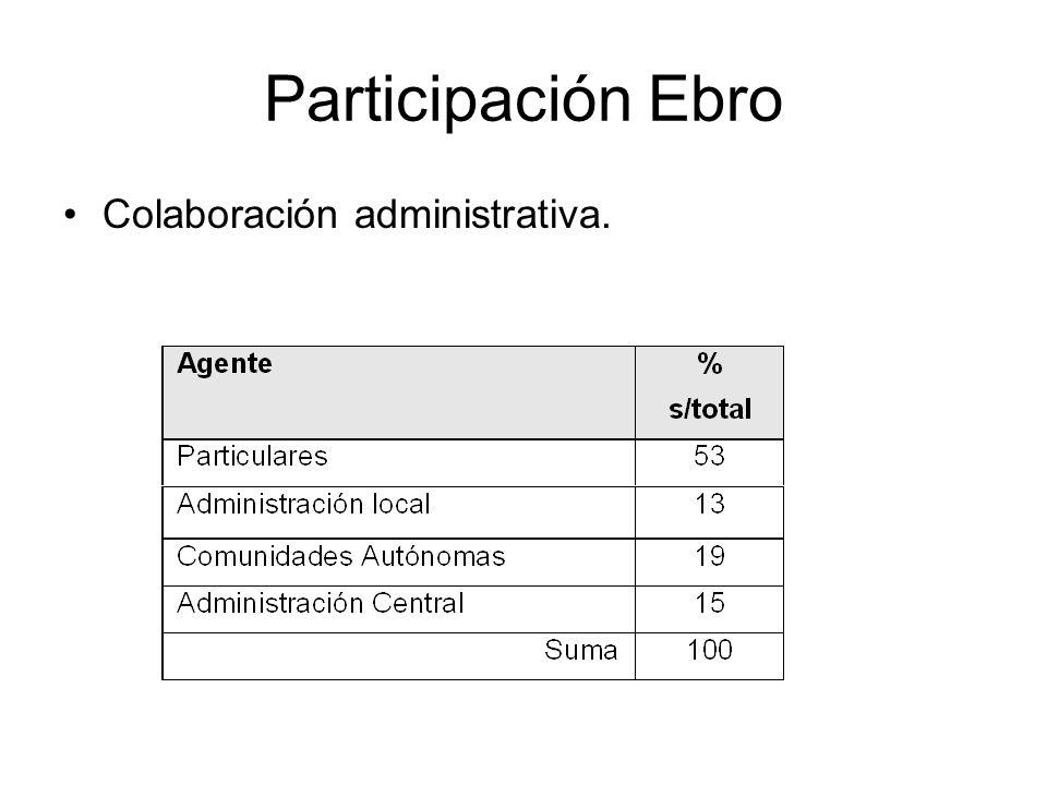 Participación Ebro Colaboración administrativa.