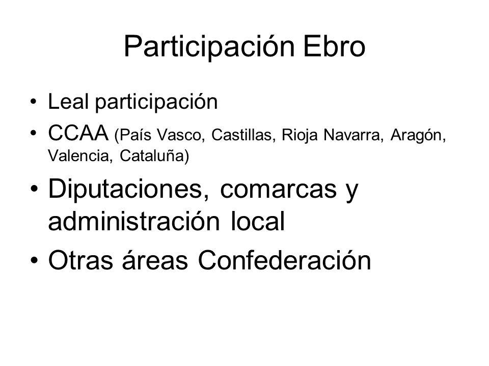 Participación Ebro Leal participación CCAA (País Vasco, Castillas, Rioja Navarra, Aragón, Valencia, Cataluña) Diputaciones, comarcas y administración