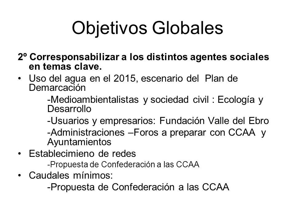 Objetivos Globales 2º Corresponsabilizar a los distintos agentes sociales en temas clave. Uso del agua en el 2015, escenario del Plan de Demarcación -