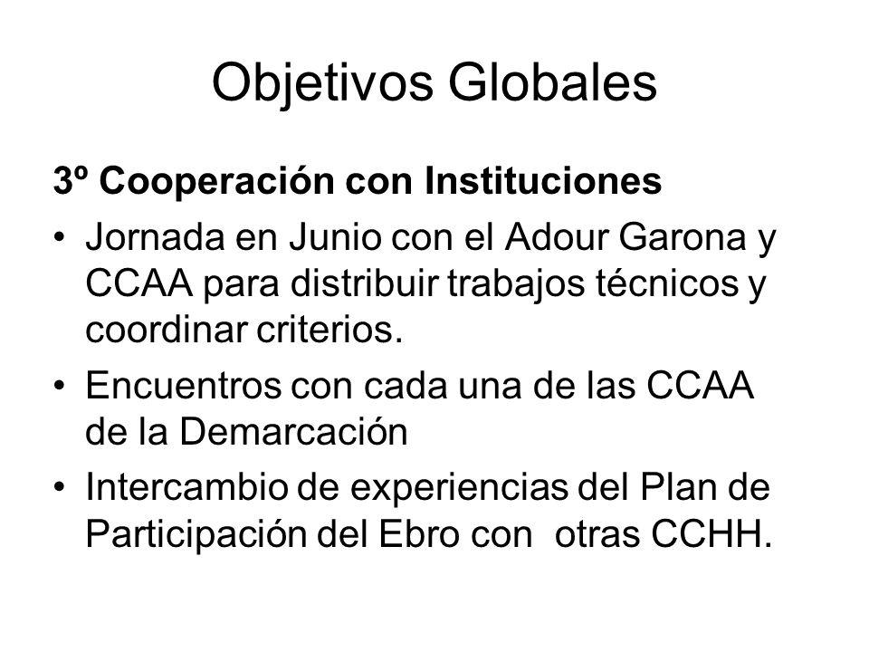 Objetivos Globales 3º Cooperación con Instituciones Jornada en Junio con el Adour Garona y CCAA para distribuir trabajos técnicos y coordinar criterios.