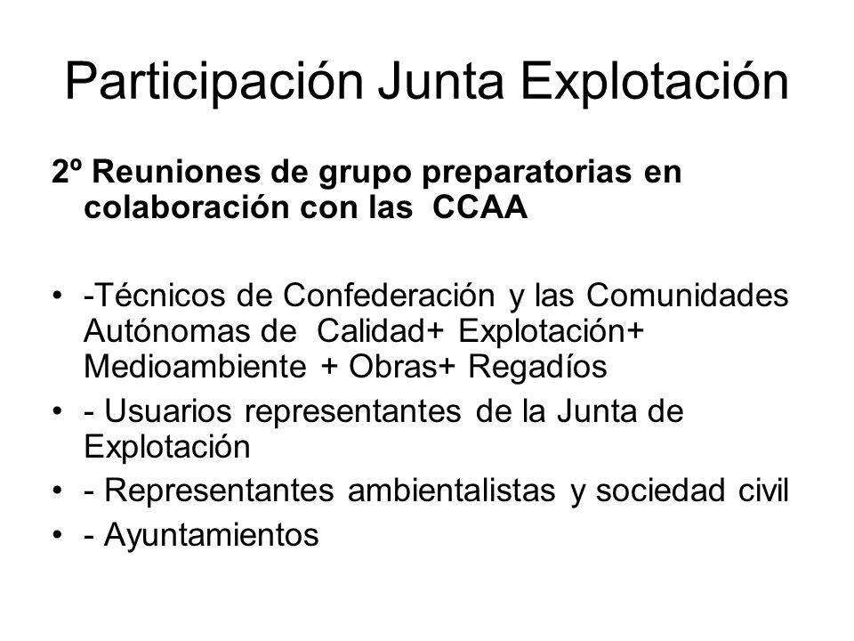 Participación Junta Explotación 2º Reuniones de grupo preparatorias en colaboración con las CCAA -Técnicos de Confederación y las Comunidades Autónoma