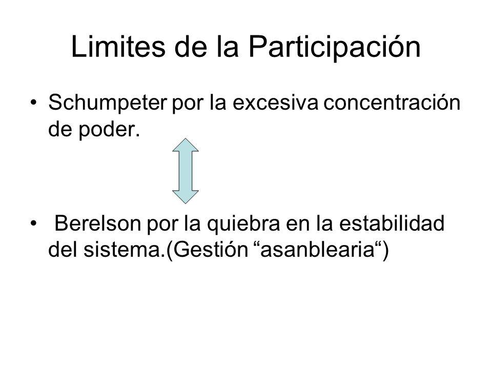 Limites de la Participación Schumpeter por la excesiva concentración de poder. Berelson por la quiebra en la estabilidad del sistema.(Gestión asanblea