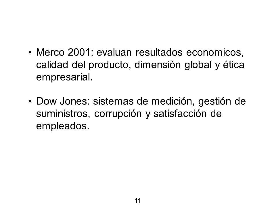 Merco 2001: evaluan resultados economicos, calidad del producto, dimensiòn global y ética empresarial. Dow Jones: sistemas de medición, gestión de sum