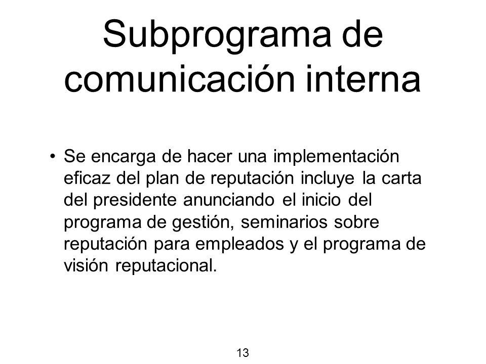 Subprograma de comunicación interna Se encarga de hacer una implementación eficaz del plan de reputación incluye la carta del presidente anunciando el