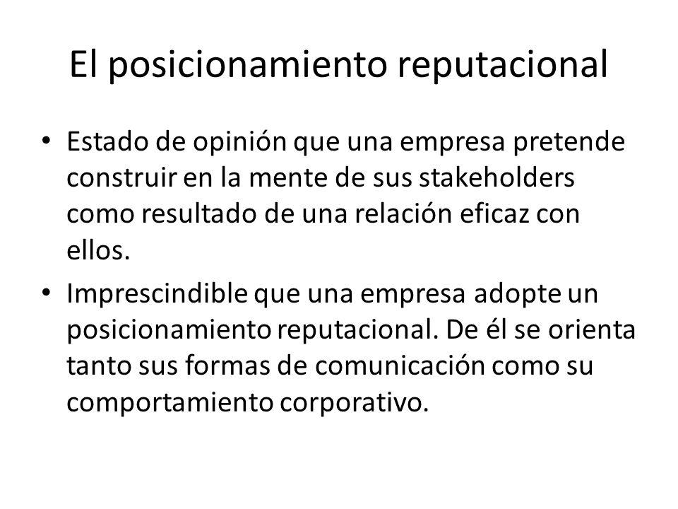 El posicionamiento reputacional Estado de opinión que una empresa pretende construir en la mente de sus stakeholders como resultado de una relación eficaz con ellos.