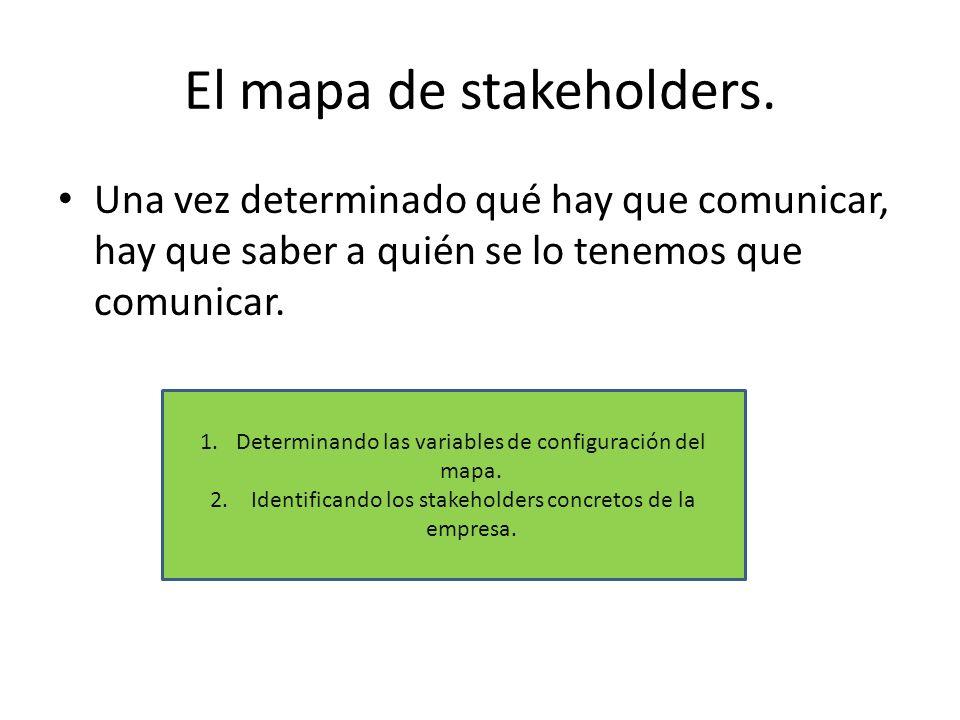 El mapa de stakeholders. Una vez determinado qué hay que comunicar, hay que saber a quién se lo tenemos que comunicar. 1.Determinando las variables de