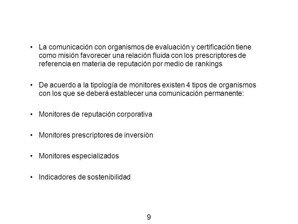 La comunicación con organismos de evaluación y certificación tiene como misión favorecer una relación fluida con los prescriptores de referencia en ma