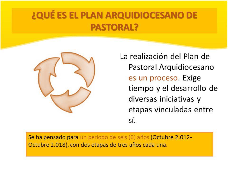 La realización del Plan de Pastoral Arquidiocesano es un proceso. Exige tiempo y el desarrollo de diversas iniciativas y etapas vinculadas entre sí. ¿