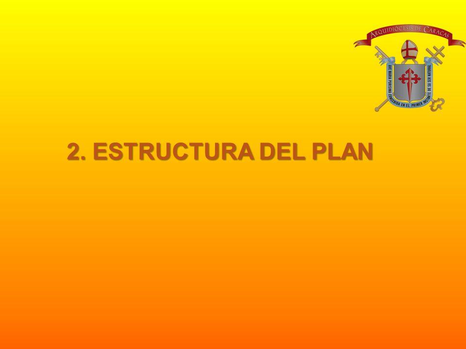 2. ESTRUCTURA DEL PLAN