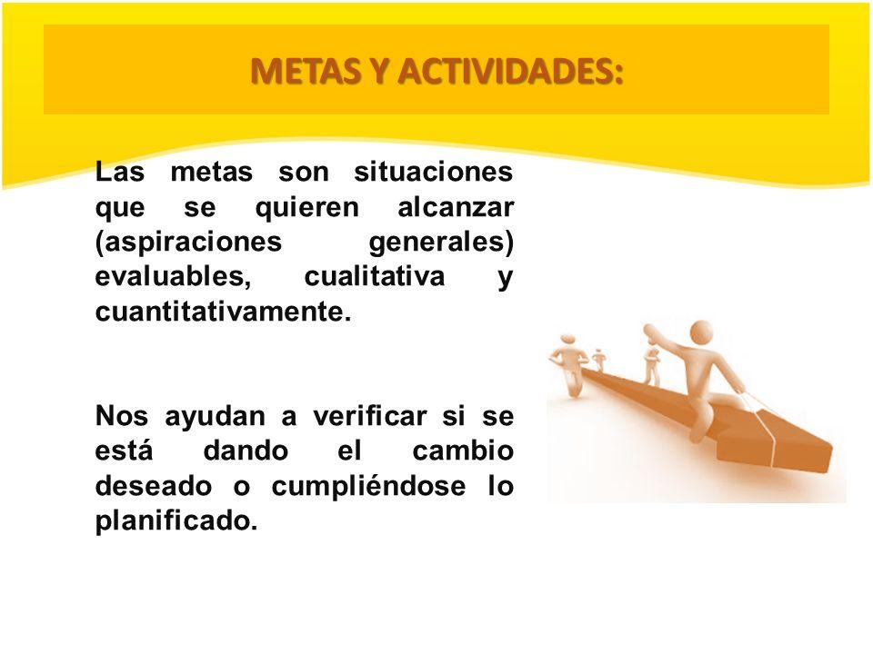 METAS Y ACTIVIDADES: Las metas son situaciones que se quieren alcanzar (aspiraciones generales) evaluables, cualitativa y cuantitativamente. Nos ayuda