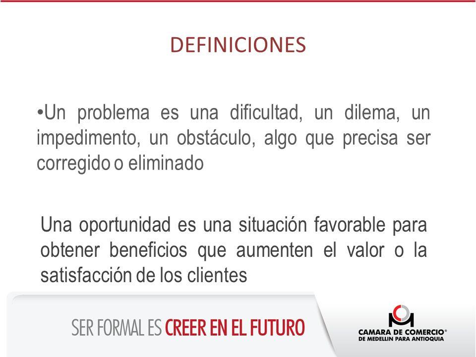 DEFINICIONES Un problema es una dificultad, un dilema, un impedimento, un obstáculo, algo que precisa ser corregido o eliminado Una oportunidad es una
