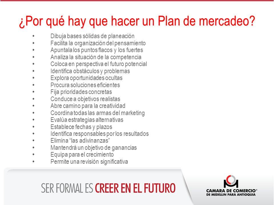 ¿Por qué hay que hacer un Plan de mercadeo? Dibuja bases sólidas de planeación Facilita la organización del pensamiento Apuntala los puntos flacos y l