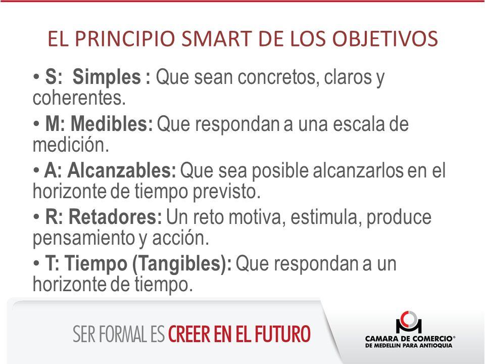EL PRINCIPIO SMART DE LOS OBJETIVOS S: Simples : Que sean concretos, claros y coherentes. M: Medibles: Que respondan a una escala de medición. A: Alca