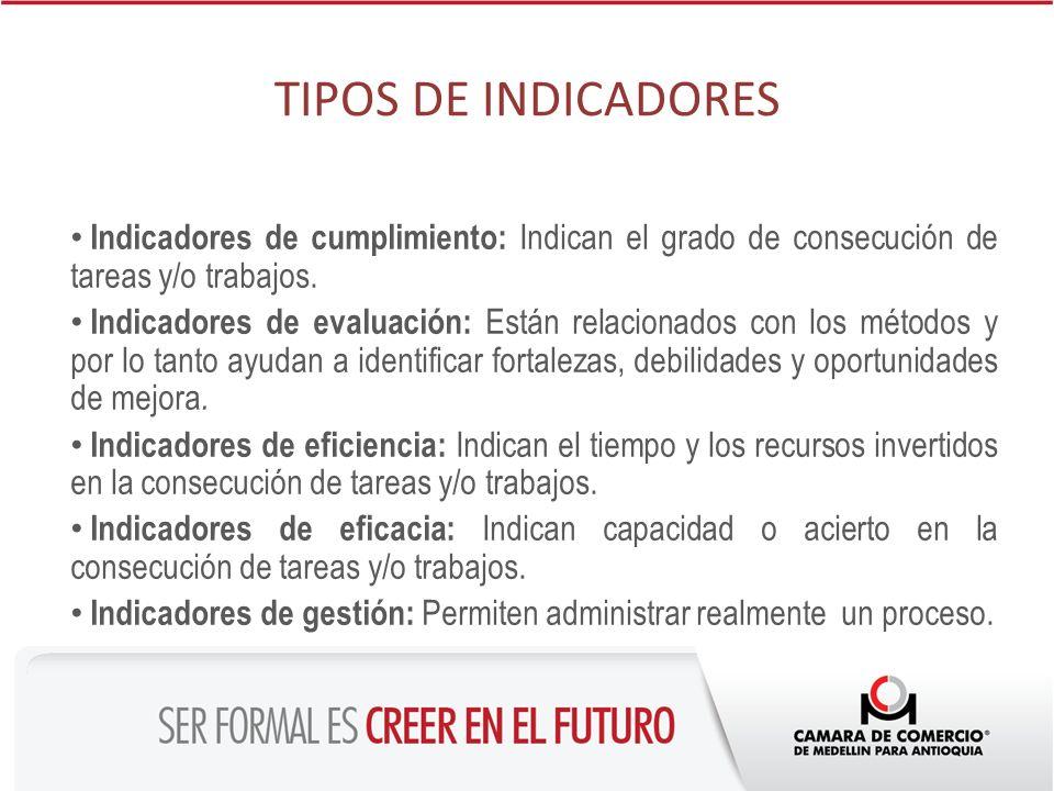 TIPOS DE INDICADORES Indicadores de cumplimiento: Indican el grado de consecución de tareas y/o trabajos. Indicadores de evaluación: Están relacionado