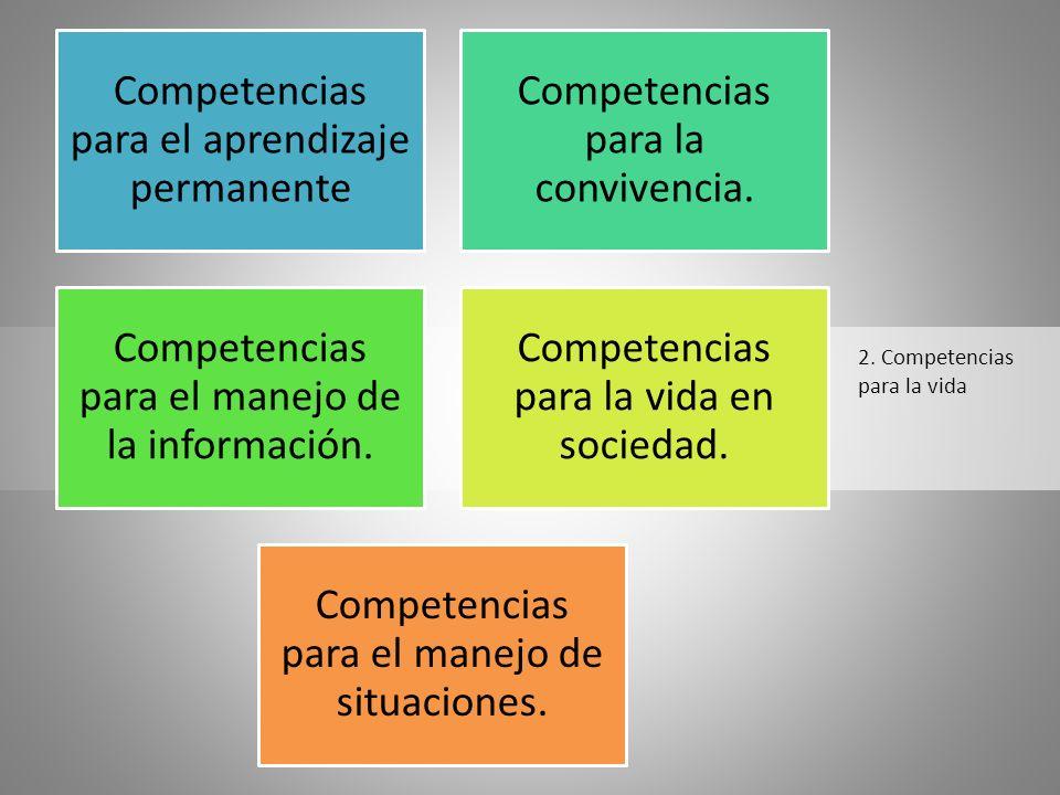 2. Competencias para la vida Competencias para el aprendizaje permanente Competencias para la convivencia. Competencias para el manejo de la informaci