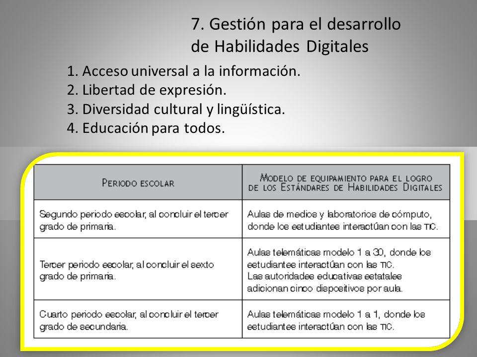 7. Gestión para el desarrollo de Habilidades Digitales 1. Acceso universal a la información. 2. Libertad de expresión. 3. Diversidad cultural y lingüí