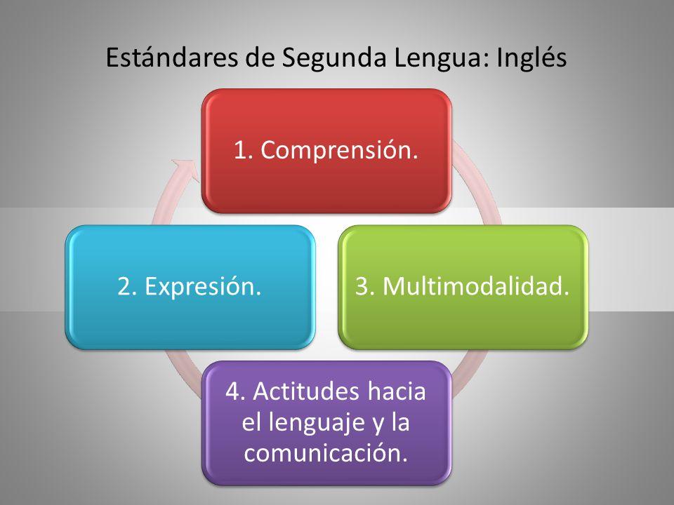 Estándares de Segunda Lengua: Inglés 1. Comprensión.3. Multimodalidad. 4. Actitudes hacia el lenguaje y la comunicación. 2. Expresión.