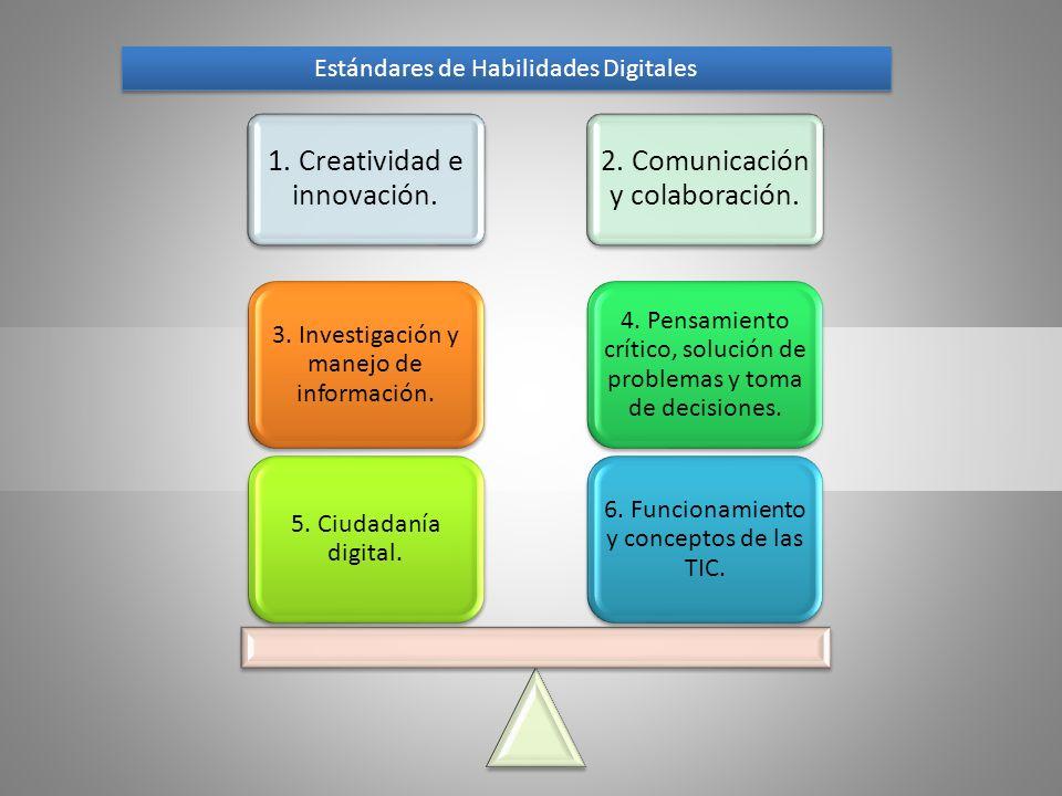 1. Creatividad e innovación. 2. Comunicación y colaboración. 6. Funcionamiento y conceptos de las TIC. 4. Pensamiento crítico, solución de problemas y