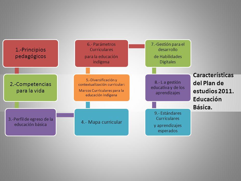 Características del Plan de estudios 2011. Educación Básica. 1.-Principios pedagógicos 2.-Competencias para la vida 3.-Perfil de egreso de la educació