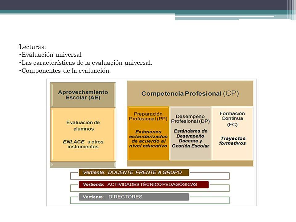 Lecturas: Evaluación universal Las características de la evaluación universal. Componentes de la evaluación.
