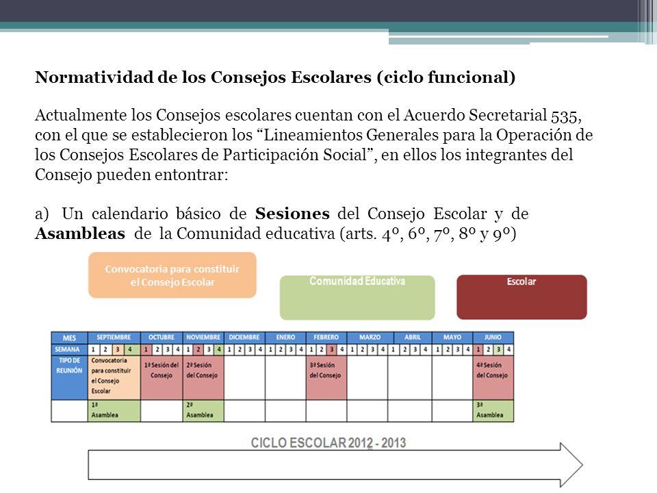 Normatividad de los Consejos Escolares (ciclo funcional) Actualmente los Consejos escolares cuentan con el Acuerdo Secretarial 535, con el que se esta