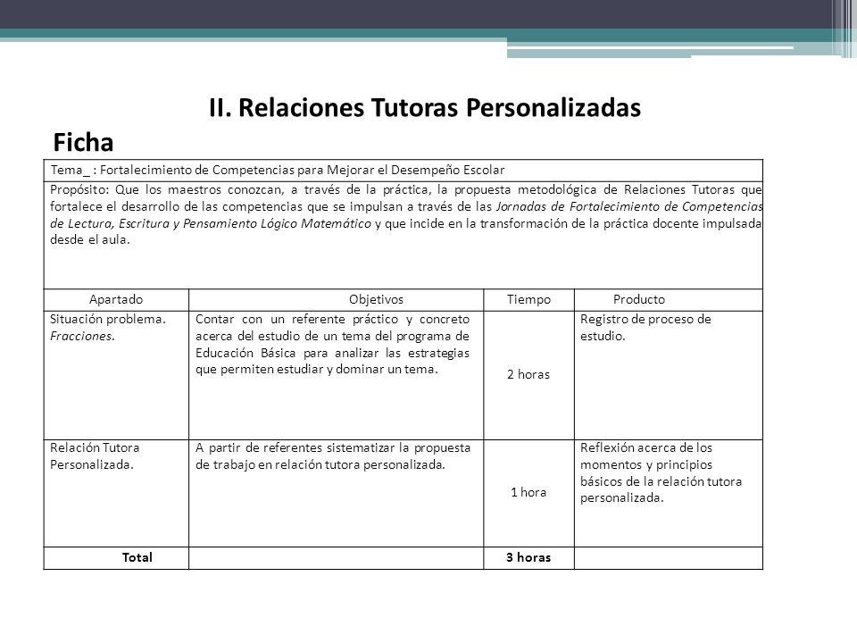II. Relaciones Tutoras Personalizadas Ficha Tema_ : Fortalecimiento de Competencias para Mejorar el Desempeño Escolar Propósito: Que los maestros cono