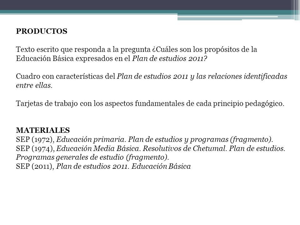 PRODUCTOS Texto escrito que responda a la pregunta ¿Cuáles son los propósitos de la Educación Básica expresados en el Plan de estudios 2011? Cuadro co