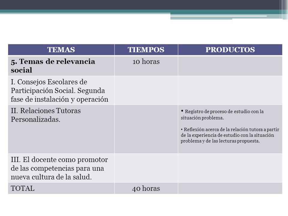 TEMASTIEMPOSPRODUCTOS 5. Temas de relevancia social 10 horas I. Consejos Escolares de Participación Social. Segunda fase de instalación y operación II