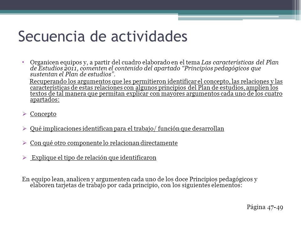 Secuencia de actividades Organicen equipos y, a partir del cuadro elaborado en el tema Las características del Plan de Estudios 2011, comenten el cont