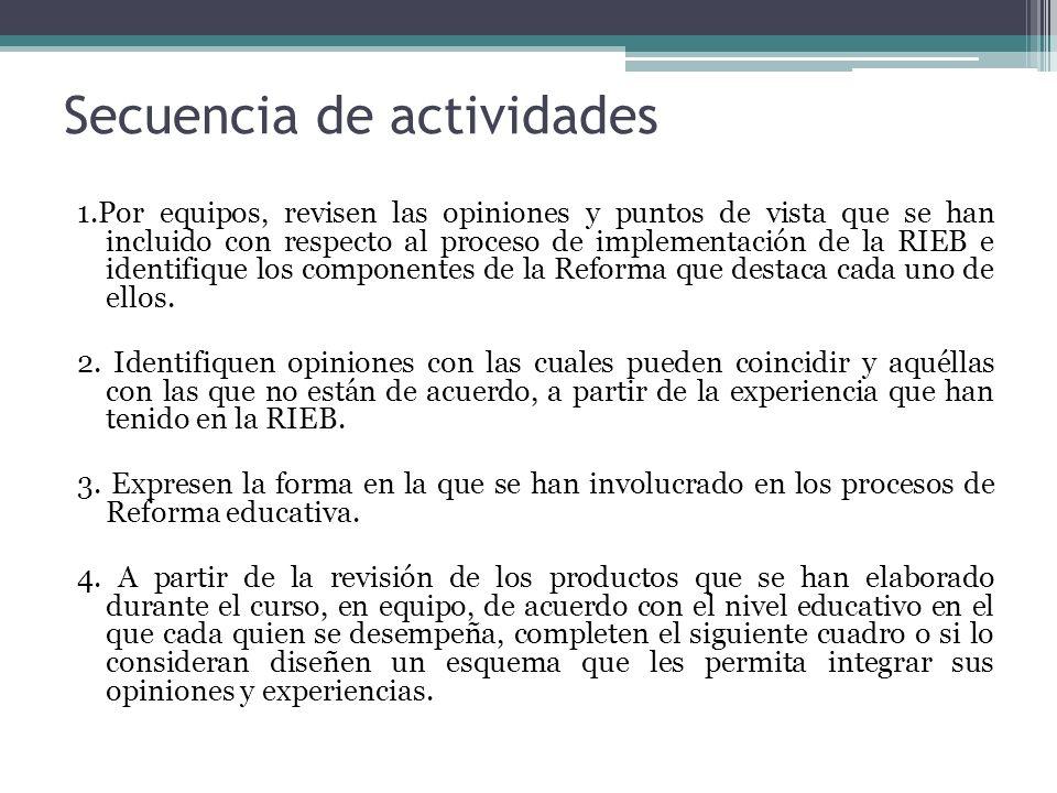 Secuencia de actividades 1.Por equipos, revisen las opiniones y puntos de vista que se han incluido con respecto al proceso de implementación de la RI