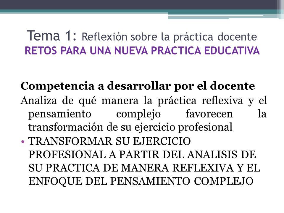Tema 1: Reflexión sobre la práctica docente RETOS PARA UNA NUEVA PRACTICA EDUCATIVA Competencia a desarrollar por el docente Analiza de qué manera la