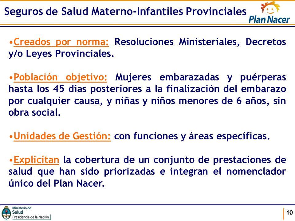 10 Creados por norma: Resoluciones Ministeriales, Decretos y/o Leyes Provinciales.Creados por norma: Resoluciones Ministeriales, Decretos y/o Leyes Pr