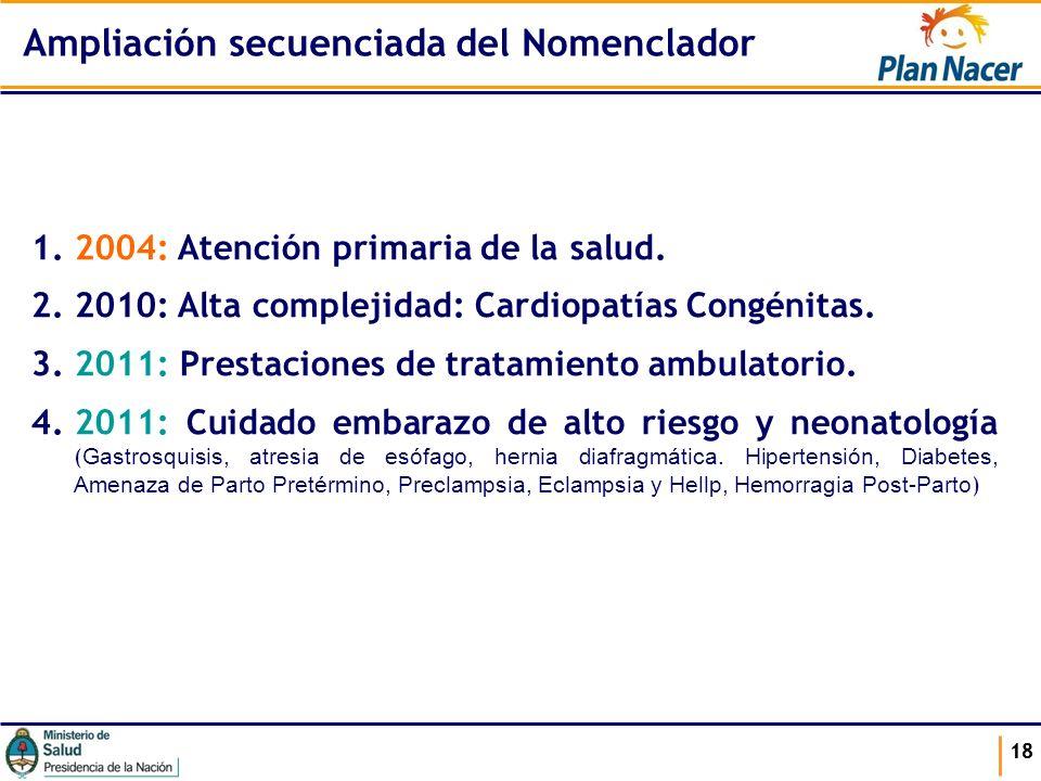 18 Ampliación secuenciada del Nomenclador 1.2004: Atención primaria de la salud. 2.2010: Alta complejidad: Cardiopatías Congénitas. 3.2011: Prestacion