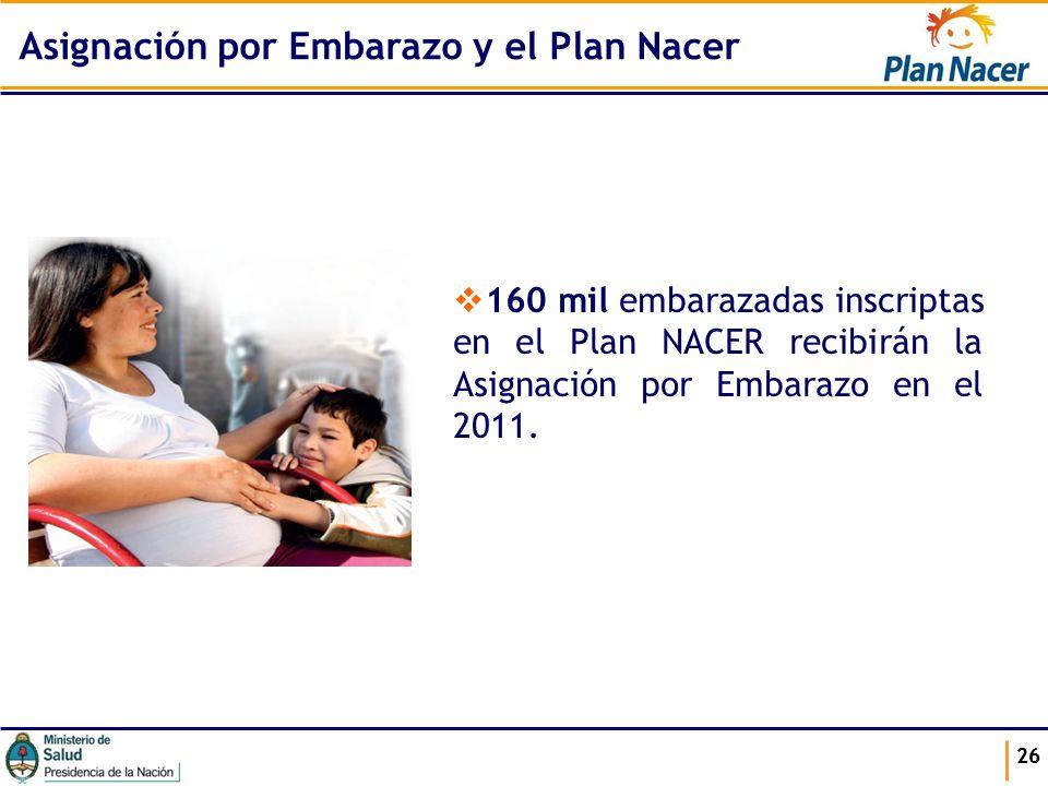 26 Asignación por Embarazo y el Plan Nacer 160 mil embarazadas inscriptas en el Plan NACER recibirán la Asignación por Embarazo en el 2011.