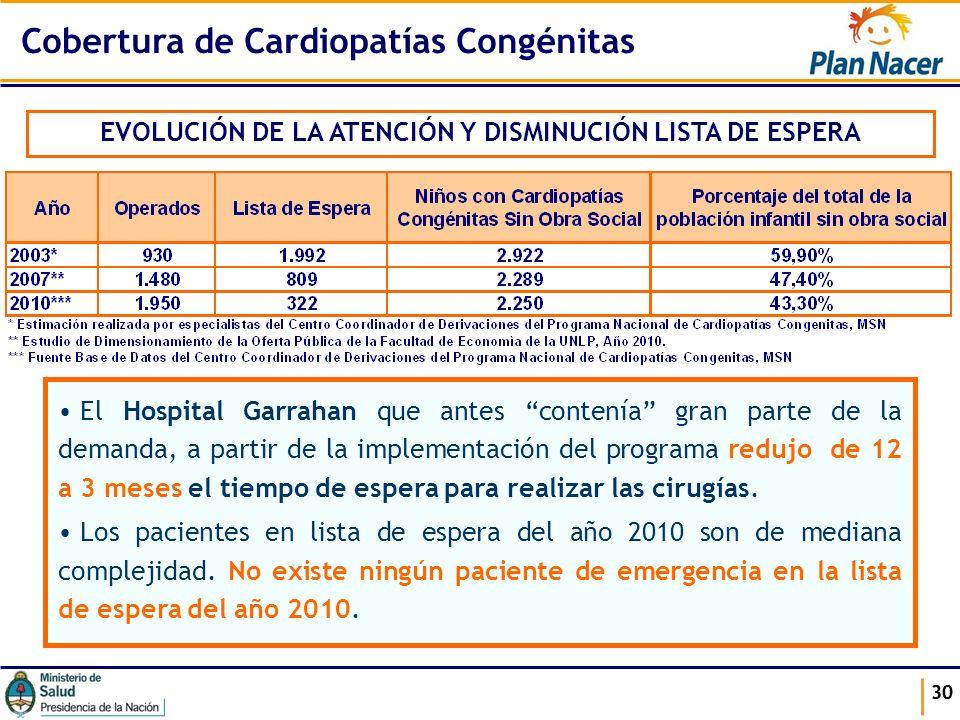 30 EVOLUCIÓN DE LA ATENCIÓN Y DISMINUCIÓN LISTA DE ESPERA El Hospital Garrahan que antes contenía gran parte de la demanda, a partir de la implementac
