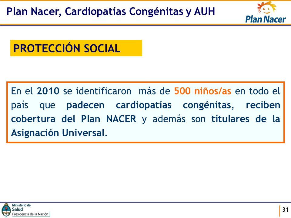31 En el 2010 se identificaron más de 500 niños/as en todo el país que padecen cardiopatías congénitas, reciben cobertura del Plan NACER y además son