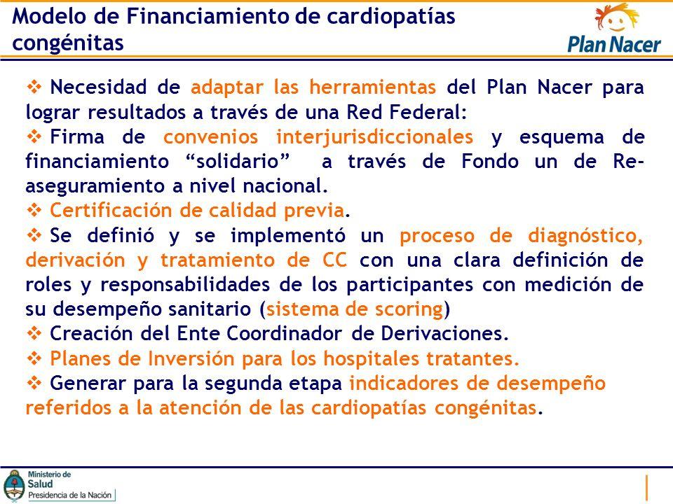 Modelo de Financiamiento de cardiopatías congénitas Necesidad de adaptar las herramientas del Plan Nacer para lograr resultados a través de una Red Fe